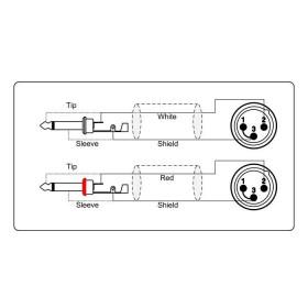 ProCab REF708 - Audio Cable 2 x XLR male to 2 x 6.3 mm Jack mono 1.5 m of 3 meter tekening
