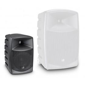 """LD Systems ROADBUDDY 6 Portable speaker met Microfoon verschil tussen de 6"""" en 10"""" speaker"""