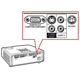 Verhuur SD DLP Beamer 768p VGA 2,600 Lux projector huren aansluiten