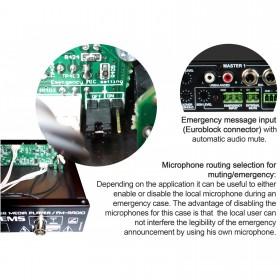 JB Systems PM4.2 MEDIAMIX Alles in één mediaspeler usb, fm radio, cd speler display elektronica