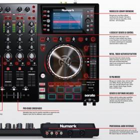 Numark NV II Digitale DJ Controller 4 kanalen uitleg rechts