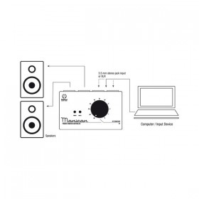 aansluit schema Palmer Pro MONICON Passieve Monitor Controller