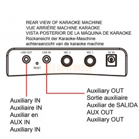 aansluitingen achterkant N-Gear NS282BT - Karaoke systeem met Bluetooth speaker, disco licht en microfoon