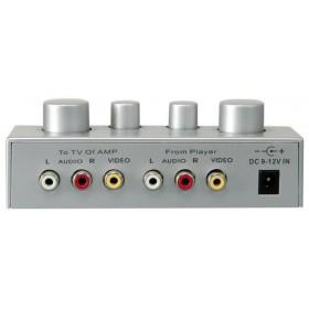 Fenton Karaoke microfoon mixer + 2 microfoons - achterkant aansluitingen