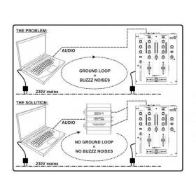 hoe werkt de Synq SDI-1