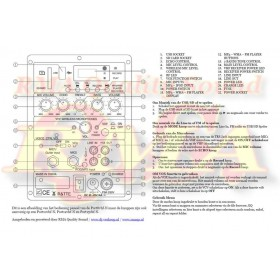 "korte handleiding - IBIZA Sound PORT15VHF-BT 15"" Mobiel Pa systeem"