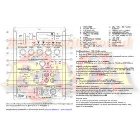 "IBIZA Sound PORT15VHF-BT-WH 15"" Mobiel Pa systeem met Bluetooth en USB Speler - uitleg"
