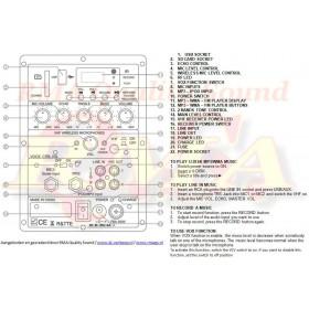 instructie Ibiza Sound PORT8VHF-BT - Mobiel Pa systeem met Bluetooth en USB Speler + hoes